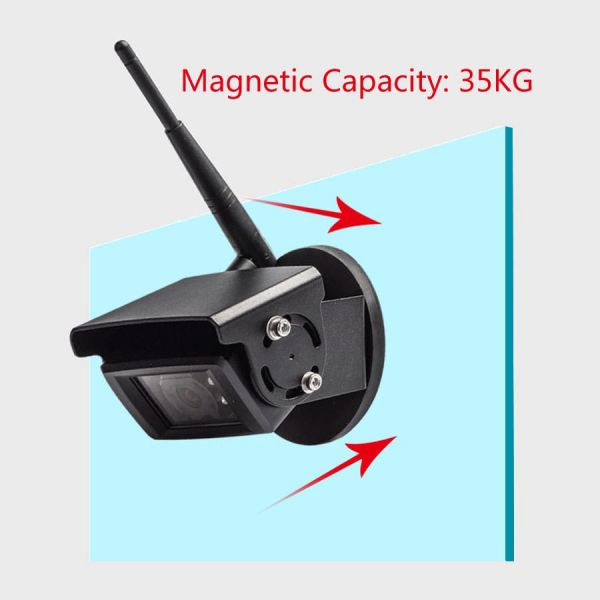 Magnet Mount for Haloview Rear View Camera Model