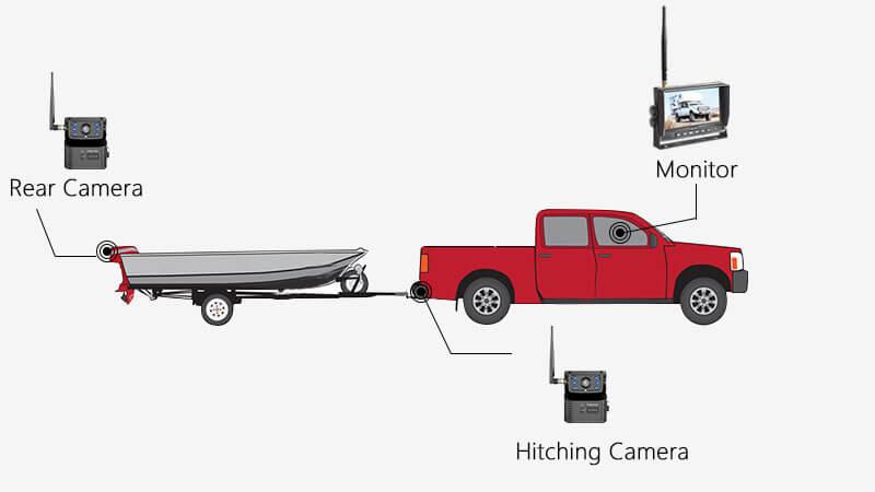 Boat Trailer Backup Camera Solution