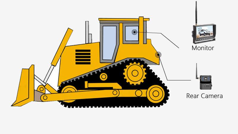 Bulldozer Backup Camera Solution