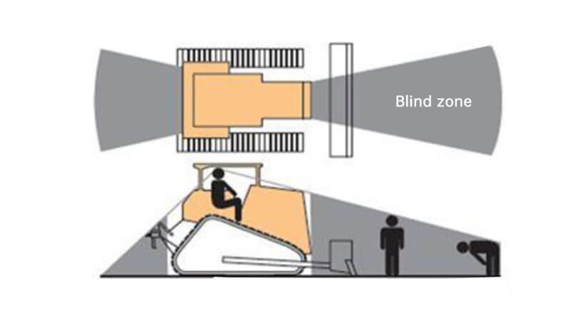 bulldozer blind zone