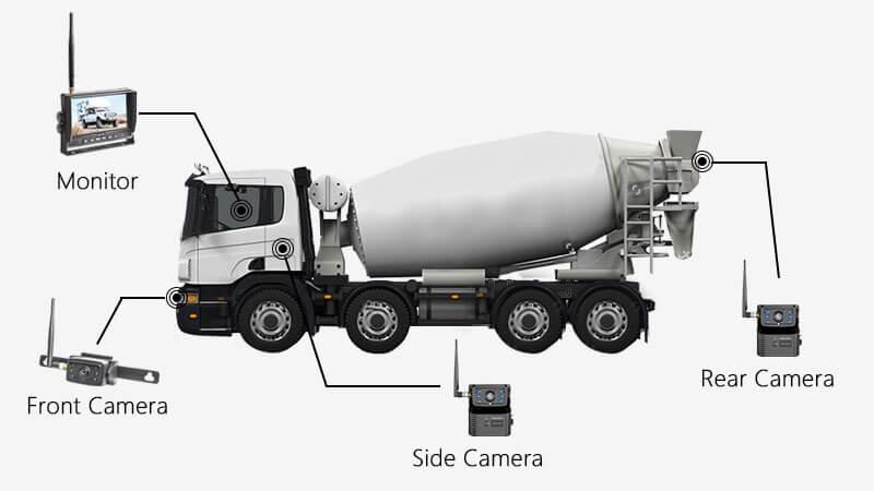 Cement Mixer Backup Camera Solution