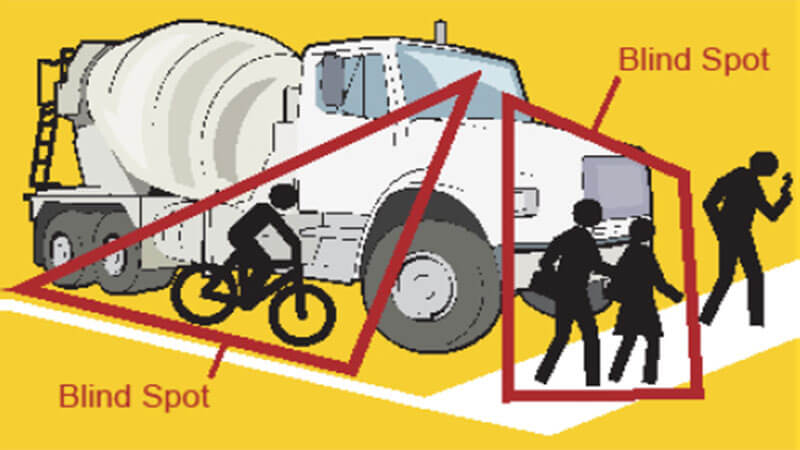 Cement Mixer blind zone
