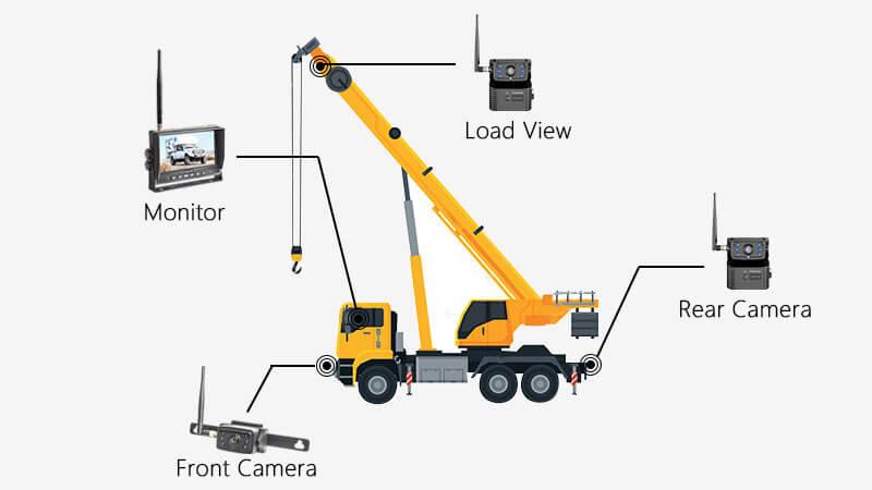 Crane Backup Camera Solution