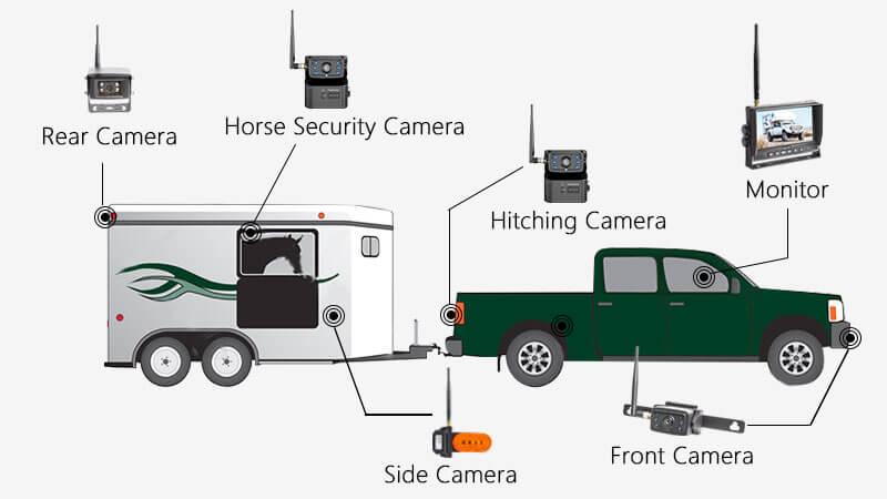 Horse Trailer Backup Camera Solution