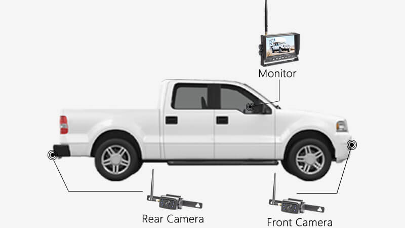 Pickup Truck Backup Camera Solution