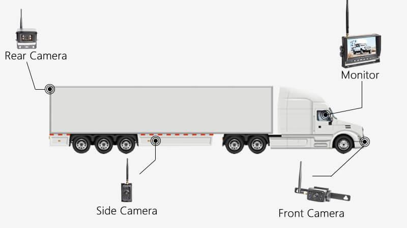 Semi Trailer Truck Backup Camera Solution