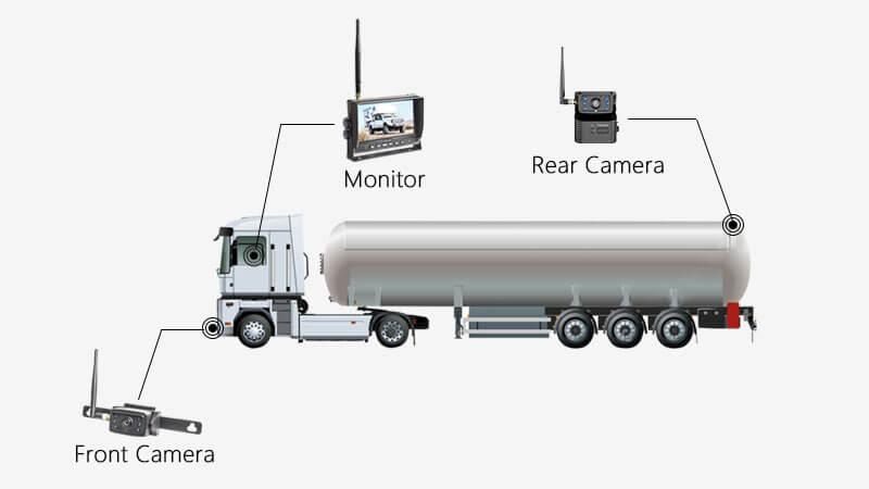 Tanker Truck Backup Camera Solution