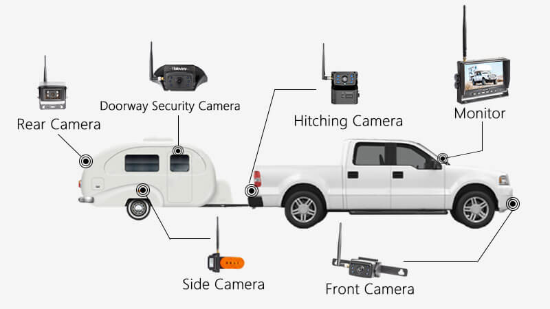 Teardrop Trailer Backup Camera Solution