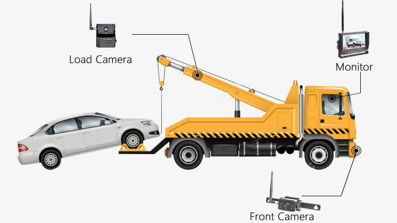 Tow Truck Backup Camera Solution