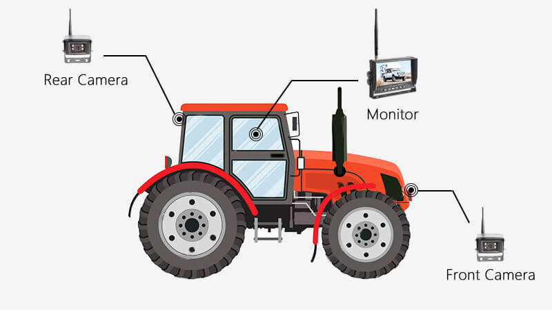 Tractor Backup Camera Solution