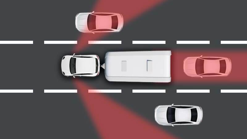 trailer blind spots solution