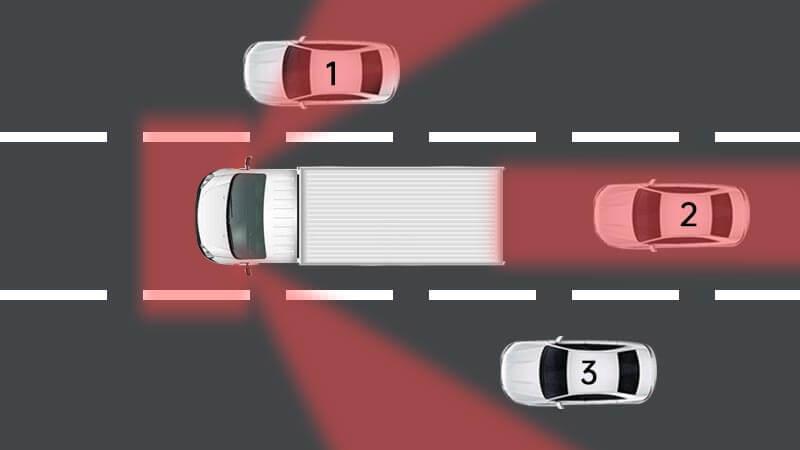 truck blind zone