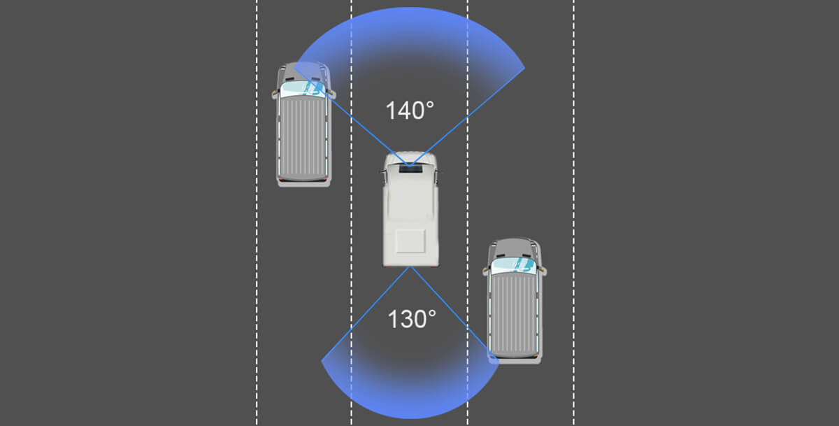 Capture Front and Rear Scene with RD10
