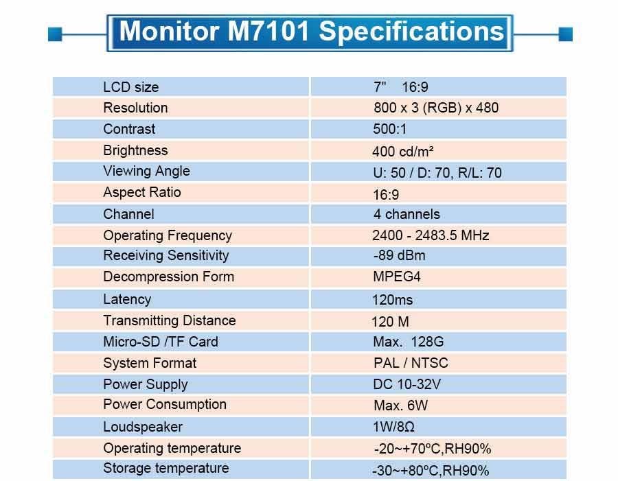 MC7101