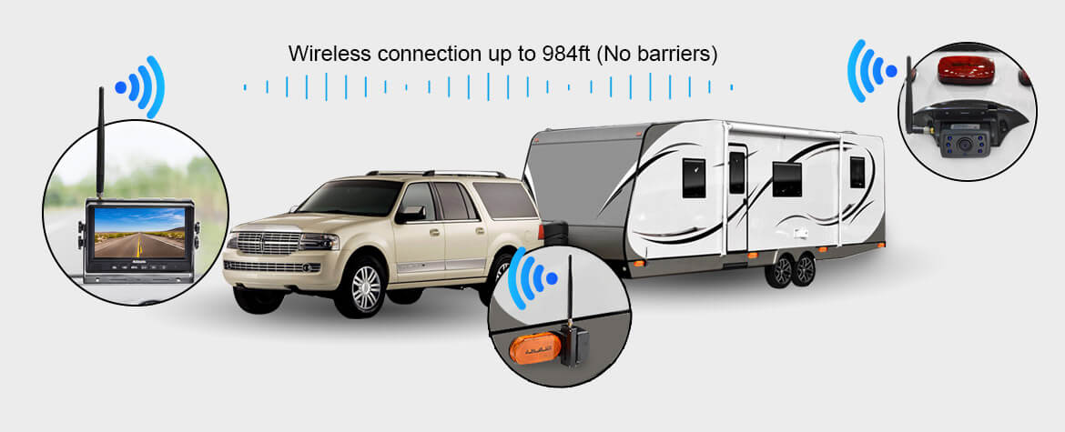 Wireless connection up to 984ft