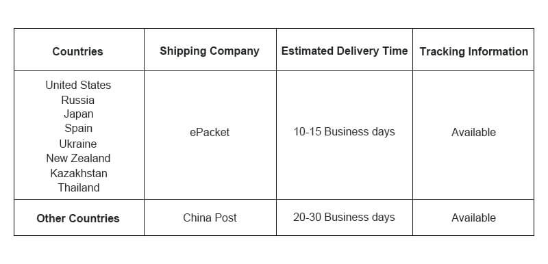 Haloview Standard Shipping table